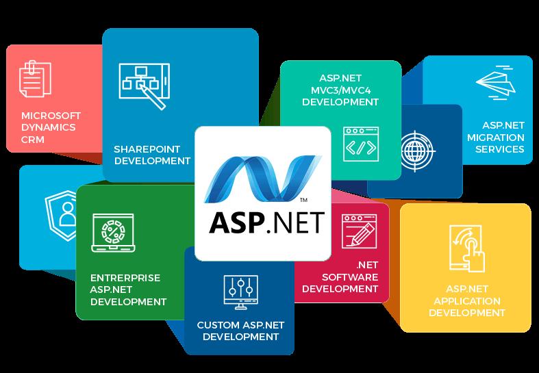 Hire Asp.Net Developer Bangladesh
